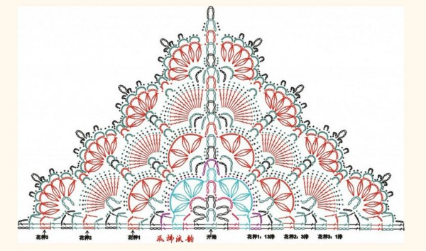 shema-vjazanija-shali (600x354