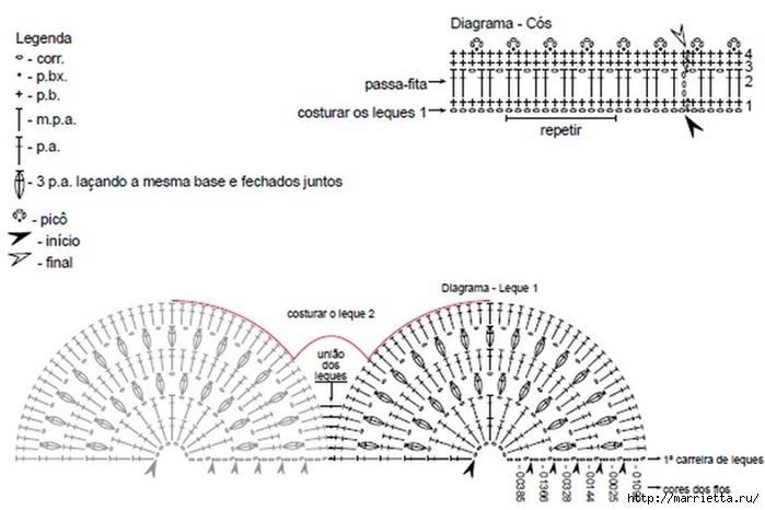 Длинная юбка крючком узором ракушка (1) (700x466, 155Kb)