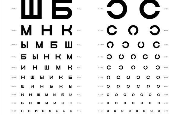 Для глаз (596x380, 32Kb)