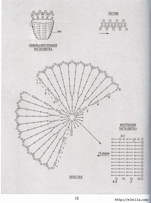 18 (500x671, 186Kb)