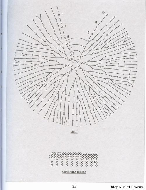 25 (500x648, 198Kb)