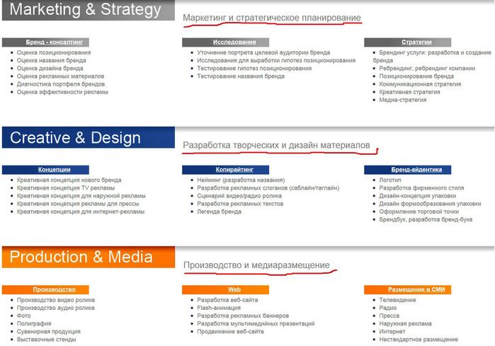 SOLDIS Communication Group как продвинуть свой бренд, компании по продвижению брендов, где заказать рекламную компанию, Хьюго Пьюго рукоделие,/1412568165_Brendovik_2 (699x489, 231Kb)