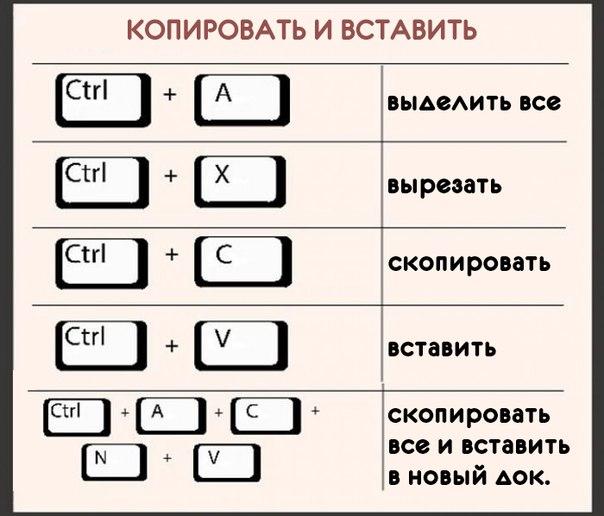 22 самых полезных биндов для клавиатуры2 (604x516, 174Kb)