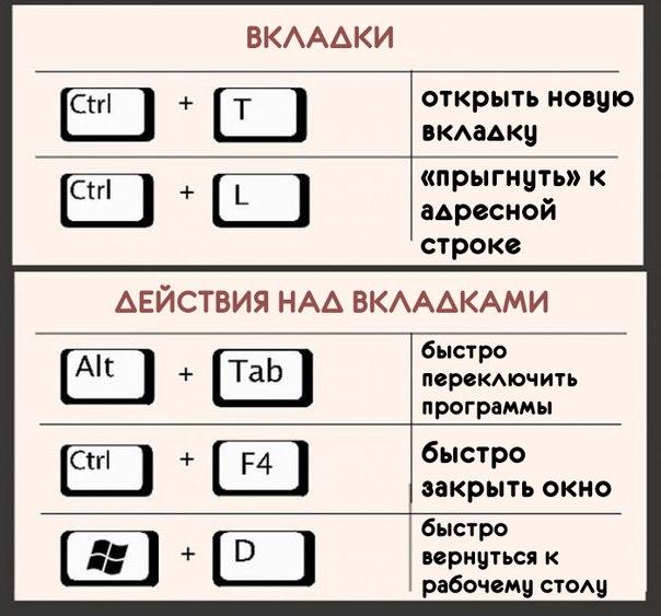 22 самых полезных биндов для клавиатуры6 (604x563, 211Kb)