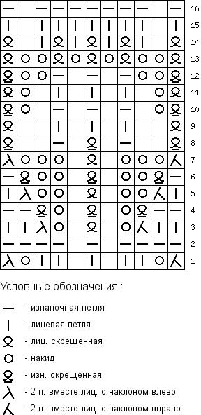 506-3 (288x592, 9Kb)