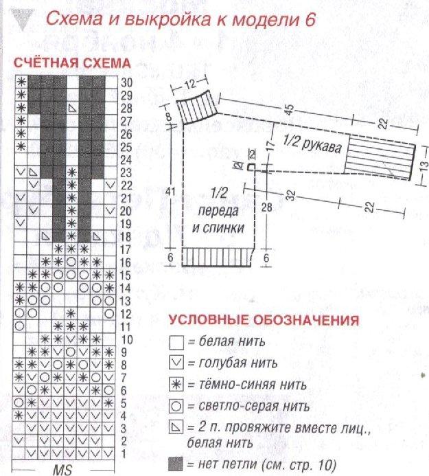 Свитер лопапейса вязание сверху на 1 5 года спицами схема 92