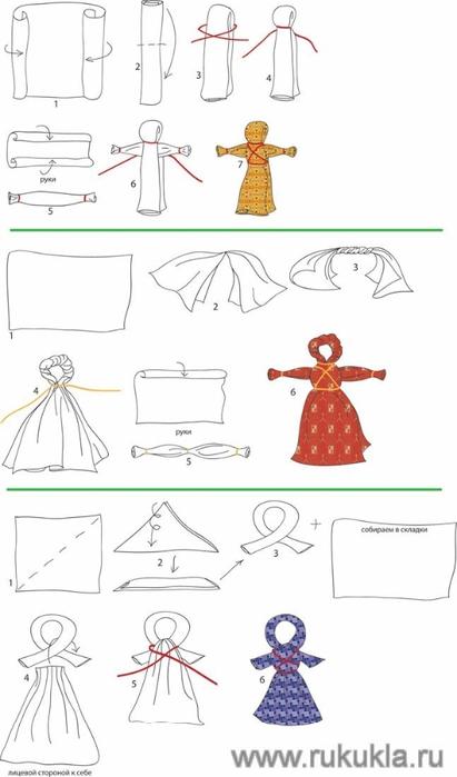 Кукла мотанка пошагово из ткани