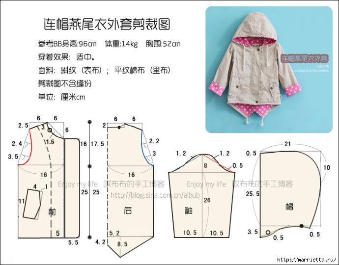 Шитьё детских курток