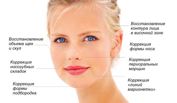 коррекция овала лица (600x350, 99Kb)