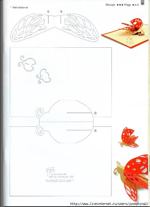 Курсы вязания крючком в спб