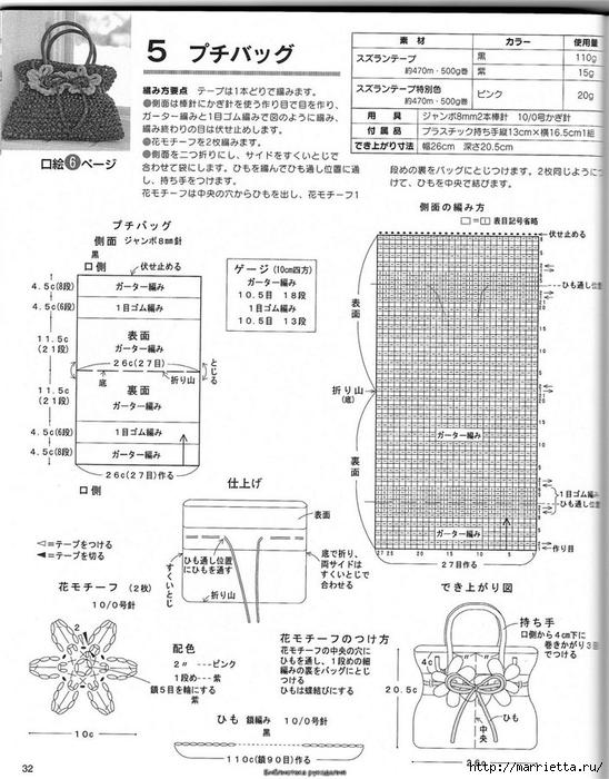 Корзинка и сумки крючком из полиэтиленовых пакетов (30) (548x700, 261Kb)