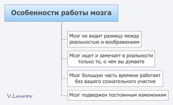 5954460_Osobennosti_raboti_mozga (603x368, 28Kb)