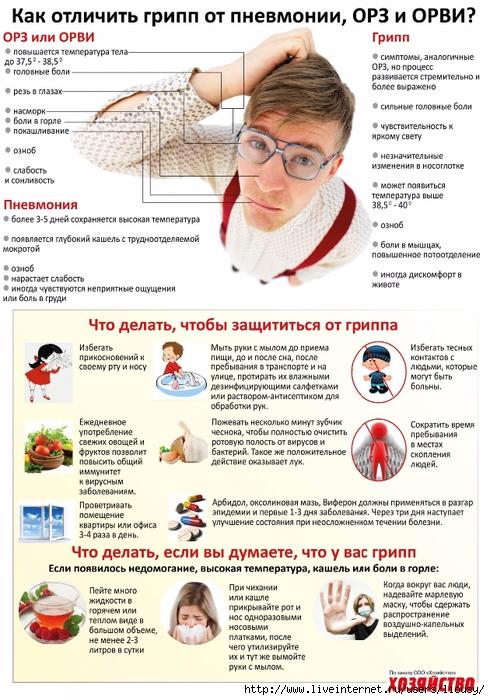Лечение орви в домашних условиях у детей