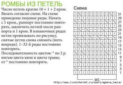 o6 (500x344, 125Kb)