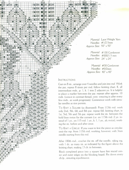 Lyra - A Knitted Lace Pattern By Herbert Niebling-page-003 (531x700, 330Kb)