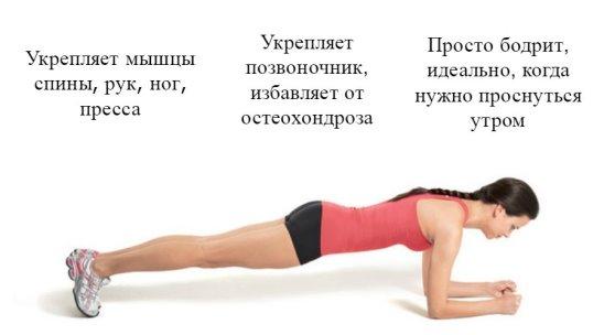 Как укрепить спину в домашних условиях