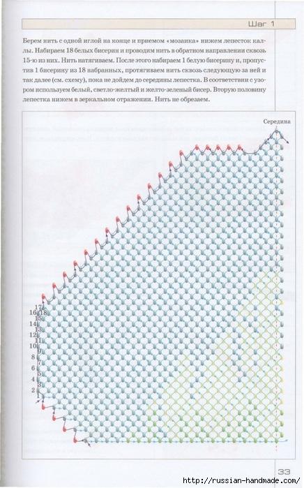 Брошь КАЛЛЫ из бисера (1) (436x700, 268Kb)