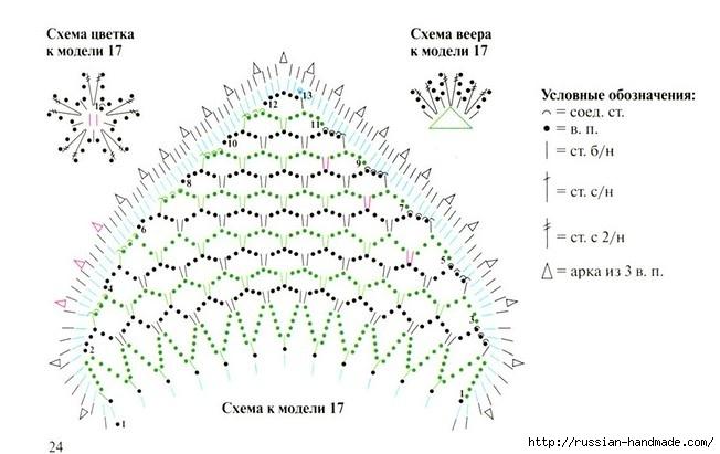 Схемы вязания сердечек - валентинок крючком (22) (652x411, 133Kb)