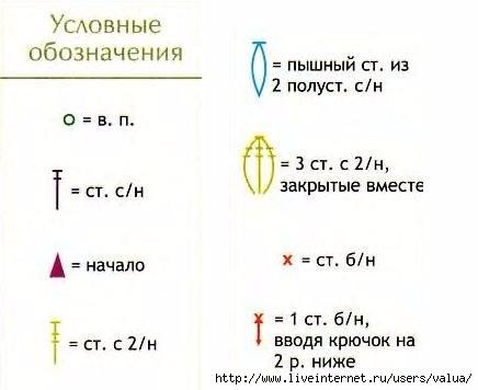 1360403168_uslovnye-oboznacheniya (436x356, 57Kb)