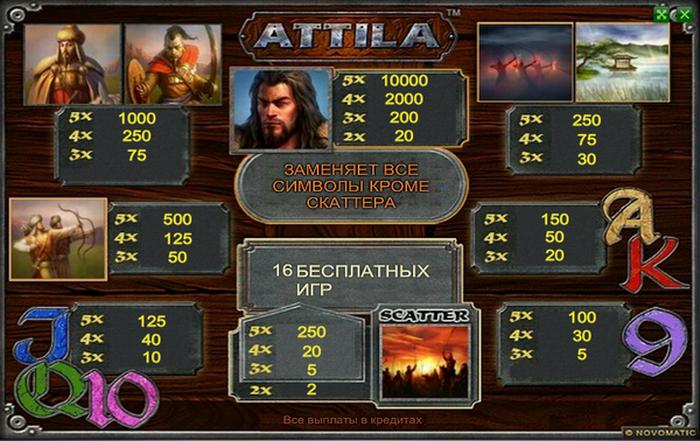 """alt=""""Attila — один из лучших слотов среди игровых автоматов!""""/2835299_Izmenenie_razmera_ATILLA (700x441, 533Kb)"""