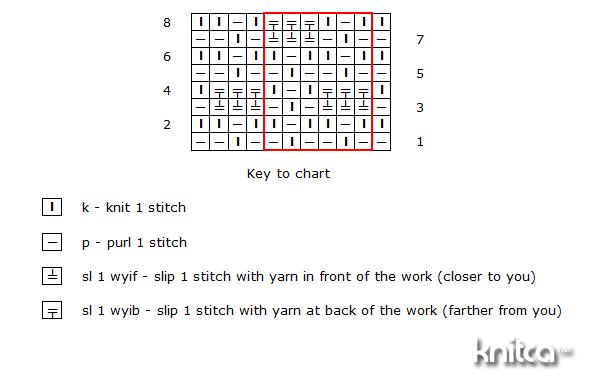 chart_slipstitch_14 (1) (600x379, 14Kb)