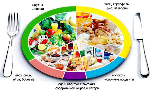 калории/3368205_2 (598x365, 80Kb)
