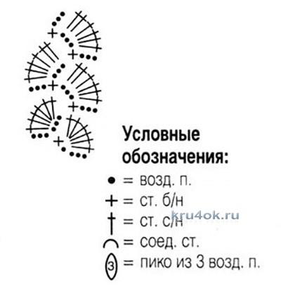 kru4ok-ru-shapochka-i-sumochka-kryuchkom-raboty-mariny-stoyakinoy-27395 (400x411, 50Kb)