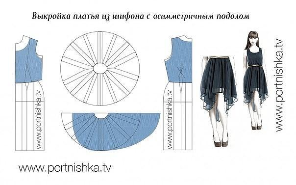 Платье своими руками выкройка и модели