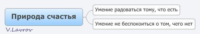 5954460_Priroda_schastya (670x116, 11Kb)