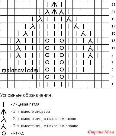 13477812_46162nothumb650 (384x451, 104Kb)