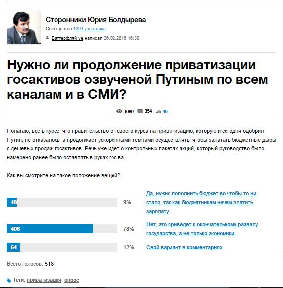1456858480_Nuzhno_li_prodolzhenie_privatizacii_1 (571x580, 38Kb)