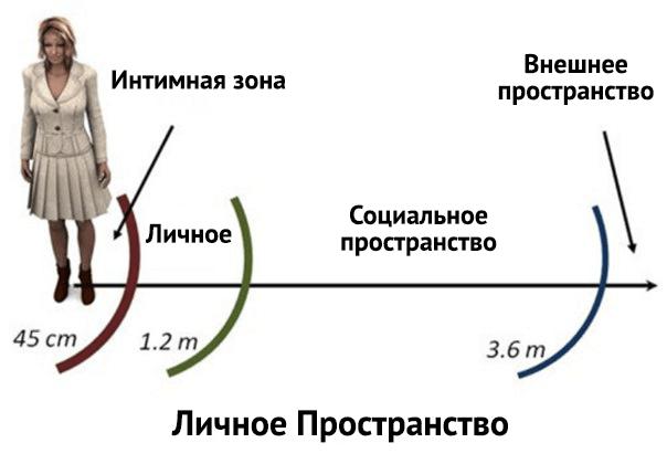 lichnyie-granitsyi-07 (604x420, 36Kb)