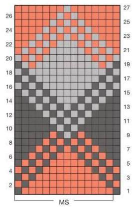 Shema-zhakkardovogo-uzora-37 (275x424, 183Kb)