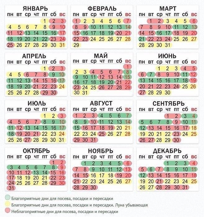 Почта россии расписание майские праздники