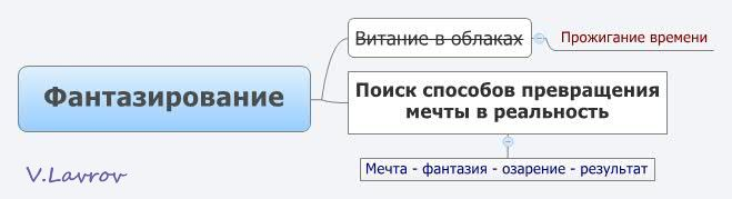 5954460_Fantazirovanie (659x179, 16Kb)
