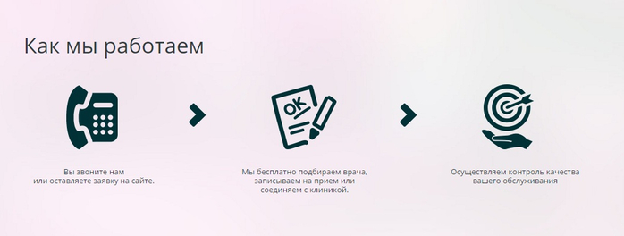 гинекологи москвы сервис