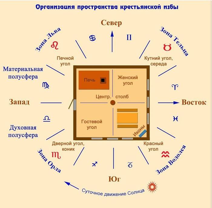 3998224_astrologiya_izbi (700x685, 73Kb)