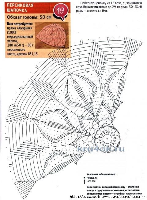 kru4ok-ru-komplekt-izabella-avtorskaya-rabota-valentiny-litvinovoy-17487-480x656 (480x656, 235Kb)