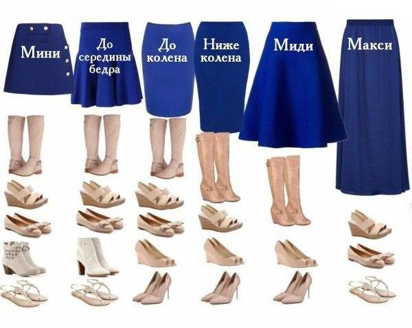 Длина юбки в картинках