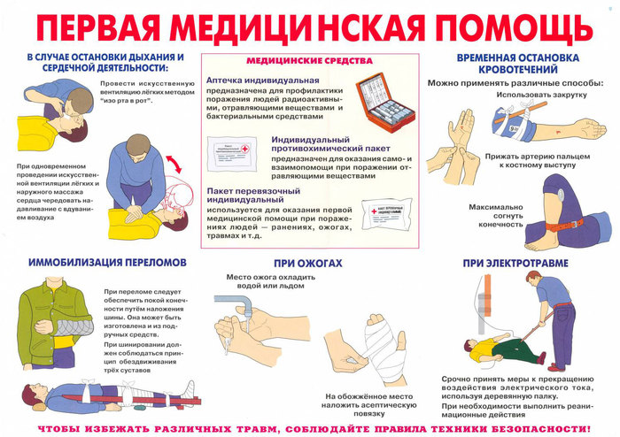 Okazanie-pervoj-medicinskoj-pomowi (700x494, 116Kb)