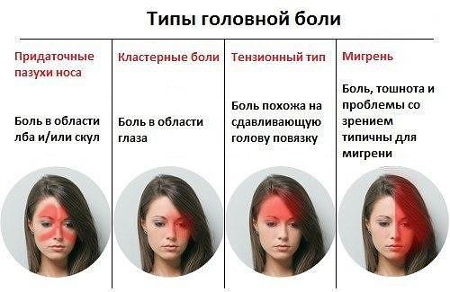 5745884_golovnaya_bol_ (500x325, 39Kb)