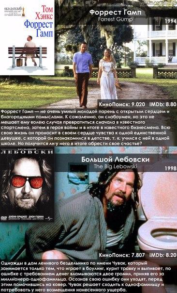 20 культовых фильмов10 (366x604, 287Kb)