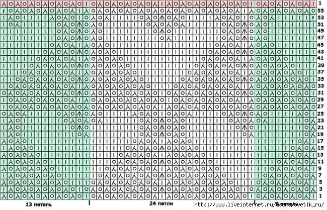 serd (650x418, 298Kb)
