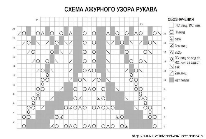 fHnY7zYB-UA (700x474, 174Kb)