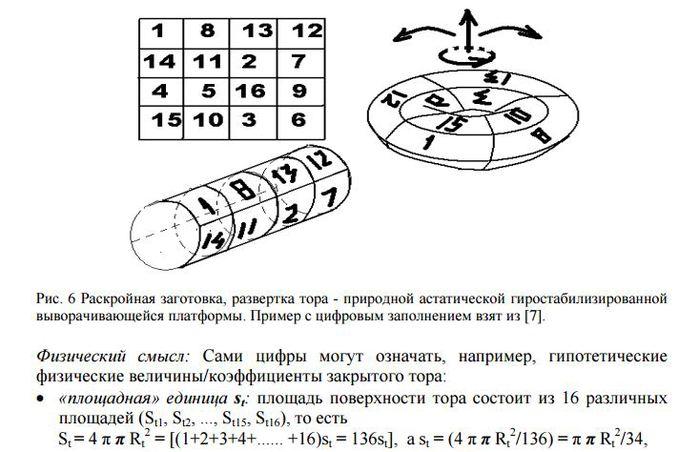Числа и руны - Страница 19 128578788_Razvertka_tora