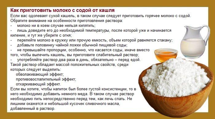 Как сделать мясо мягким с помощью соды - Masterzagara.ru