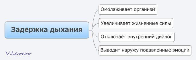5954460_Zaderjka_dihaniya (684x212, 18Kb)