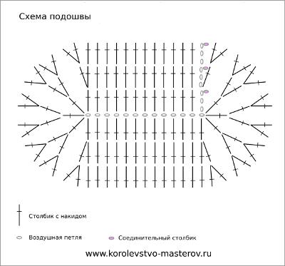 sxemapodoshva (400x373, 72Kb)