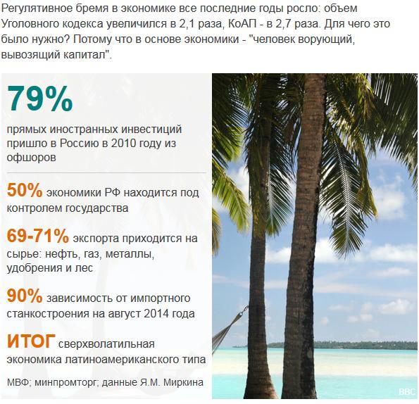 ekonomics_rossia (595x574, 451Kb)
