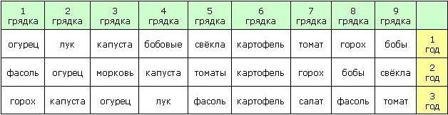 3621707_sevooborot (628x162, 30Kb)